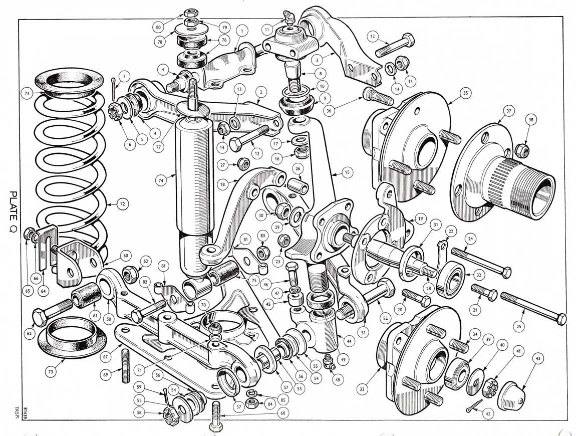 Wiring Diagrams 1973 Triumph Tr6