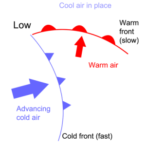 Frontal Systems  Free ZIMSEC Revision Notes and Past Exam