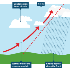 Frontal Rainfall Diagram Floral Of Hibiscus Flower Convergence Cyclonic Depression Free Zimsec The Formation Image By Bbc