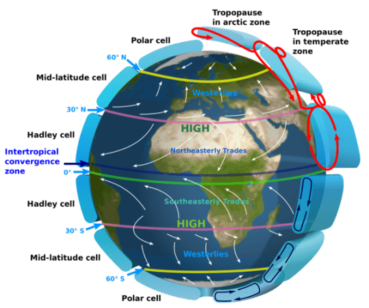 World Winds and Pressure Systems. Image by
