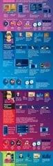 Infografic#17 _HumanGraphExperience_Music Personalities