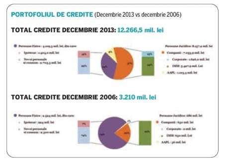 grafic2