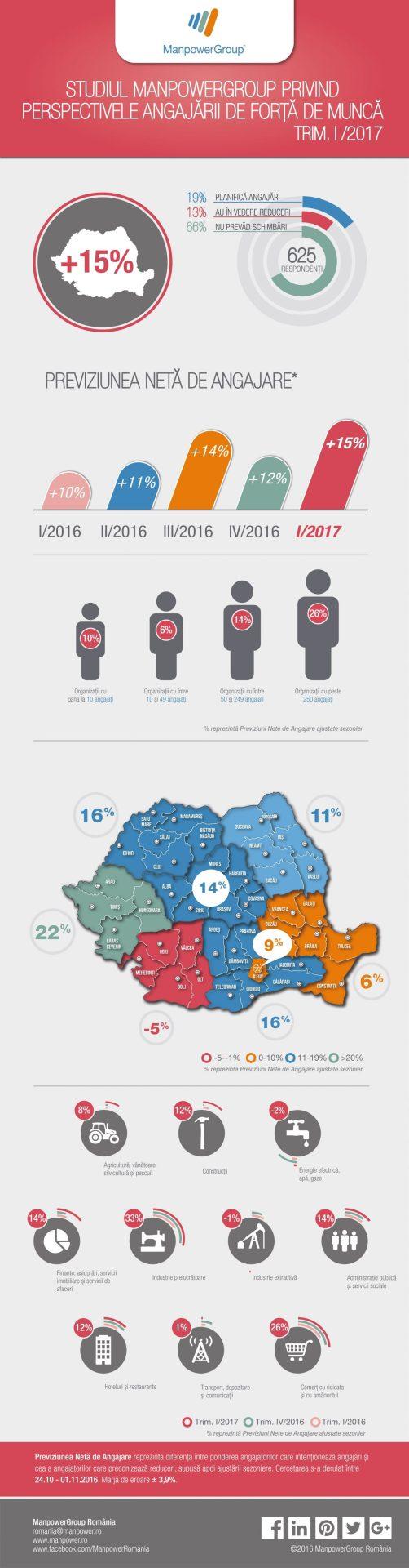 meos-q117-infographic_ro-compressed