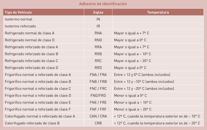 adhesivo_identificacion_cuadro