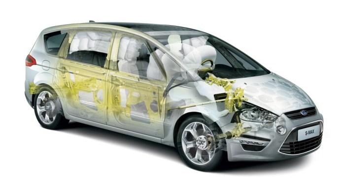 Sistema airbag completo