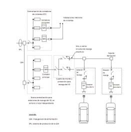 91_electromecanica_Esquema de instalación colectiva 1b
