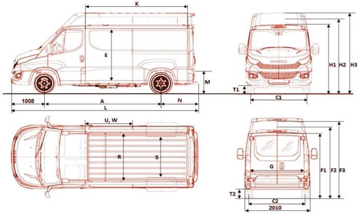 93_sobre ruedas_Dimensiones