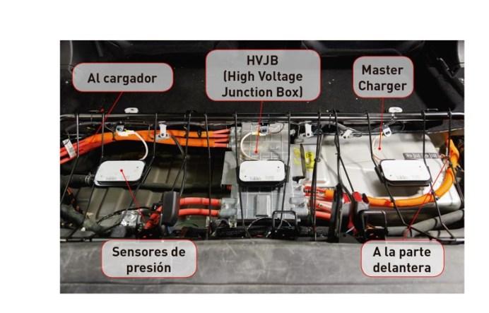 Caja de conexiones de alto voltaje, debajo de los asientos traseros