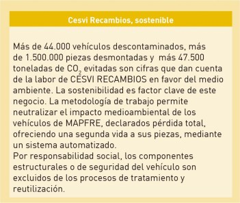 CESVIMAP_Cesvi Recambios_Cesvi Recambios, sostenible