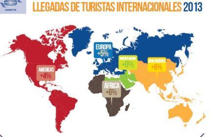 Datos turismo