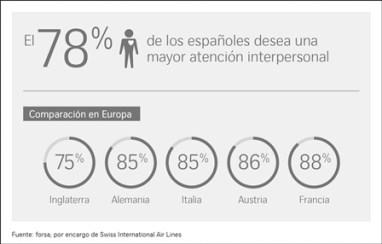 infografia-atencion-interpersonal