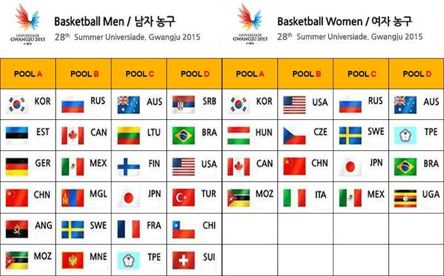 Basketball-Gwangju