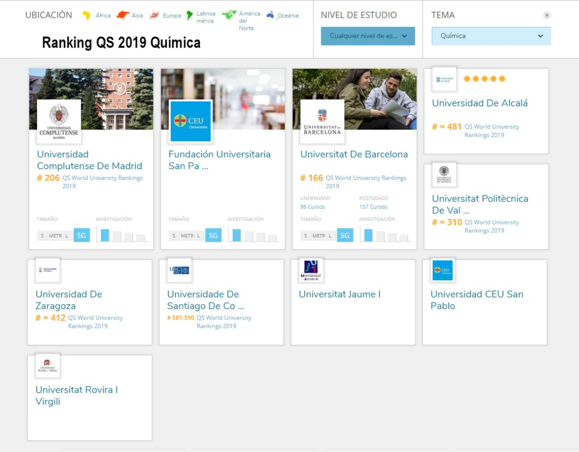 rankings qs universidades  por especialidades – parte 1