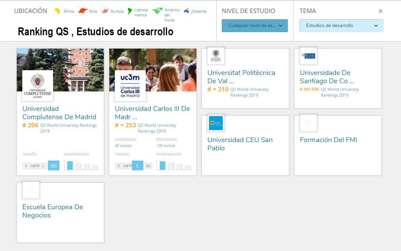 rankings qs universidades por especialidades – parte 2