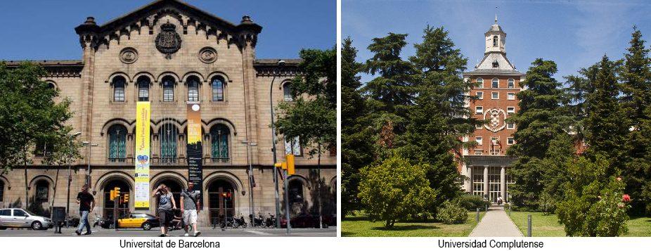 u-ranking de las universidades españolas