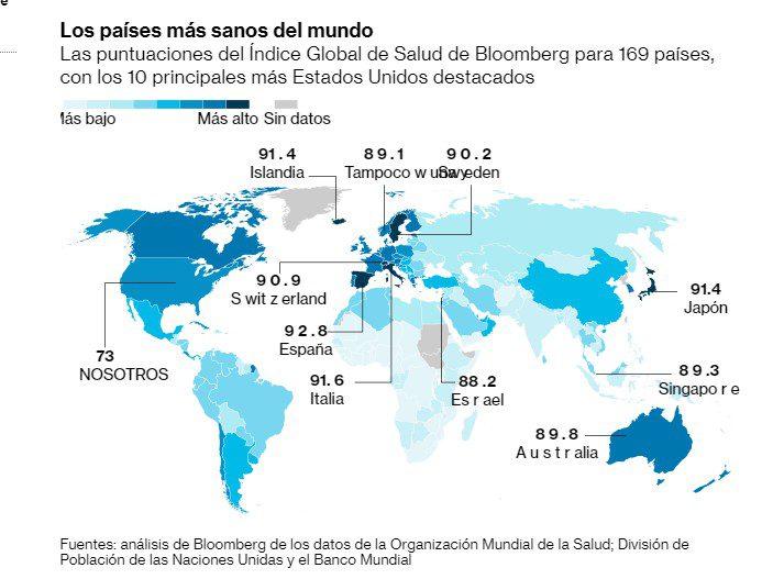 España, el país más saludable del mundo.