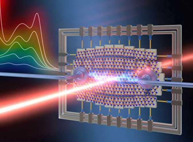 Fotodetectores flexibles de tres átomos de grosor