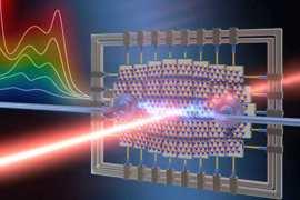 csic- fotodetectores flexibles de tres átomos de grosor