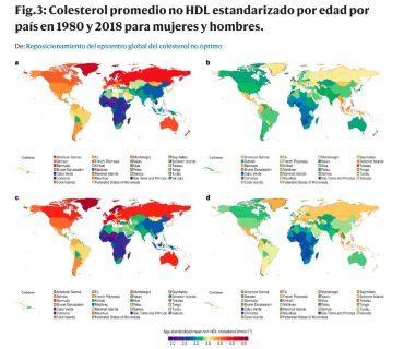 los niveles de colesterol descienden en países de occidente