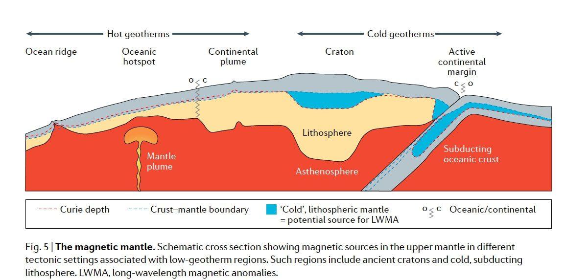 encuentran magnetismo en el manto interior de la tierra