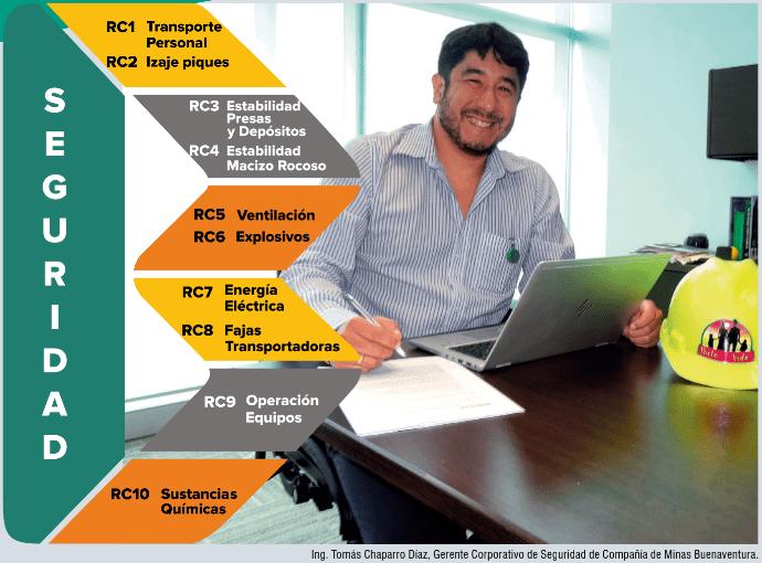 Buenaventura: Rumbo a la mayor seguridad y calidad de procesos