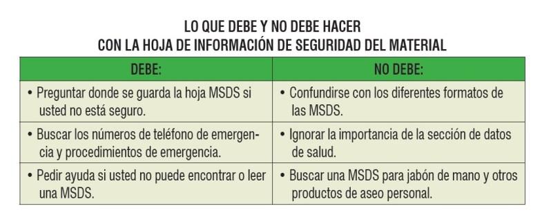Información de seguridad de productos químicos-1