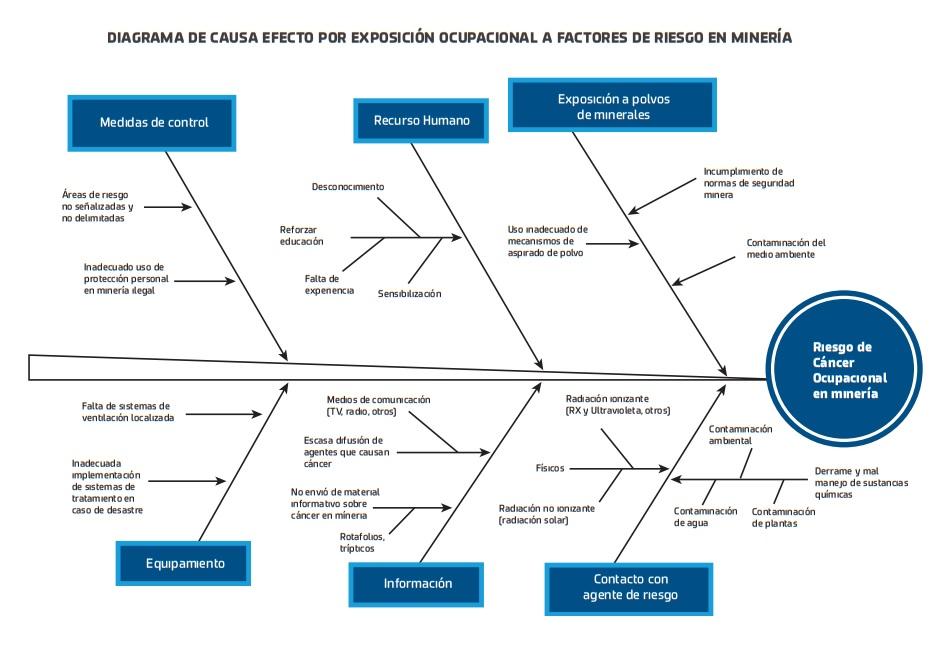 Reforma Structurală în Învățământul Profesional Tehnic (ÎPT)
