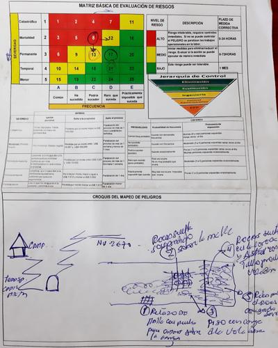 Concentrados en la tarea: gestión de la seguridad y salud ocupacional en PODEROSA