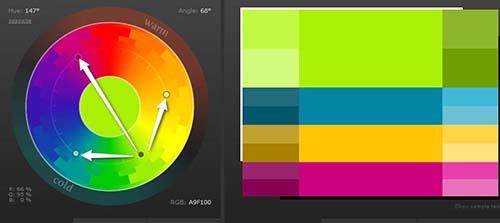Cómo combinar colores analogos acentuados