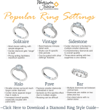 Shape Up Your Engagement & Wedding Ring Style Vocabulary