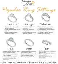Shape Up Your Engagement & Wedding Ring Style Vocabulary ...