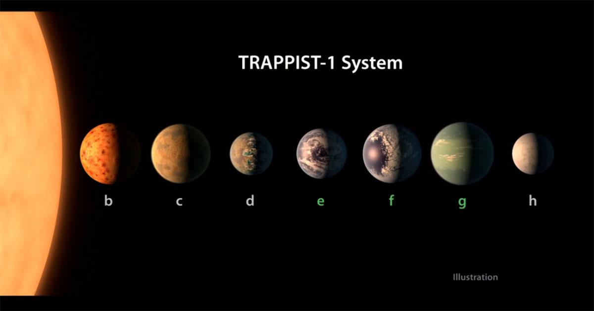 NASA spune că mai multe planete ar putea adăposti viaţă. Ce înseamnă de fapt această descoperire?