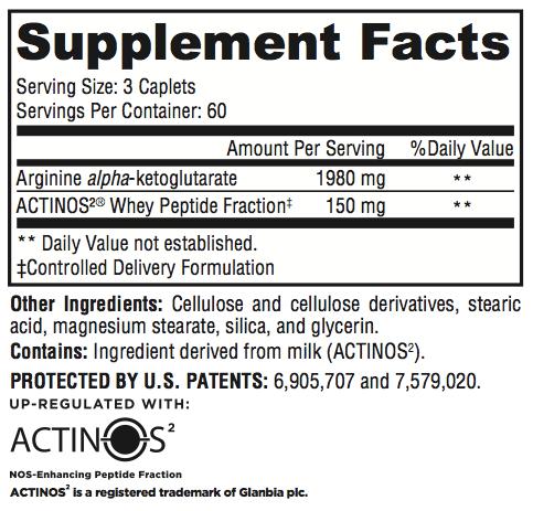 NO Revolution Supplement Facts; Revolution Supplement
