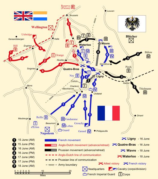 Waterloo plan bataille