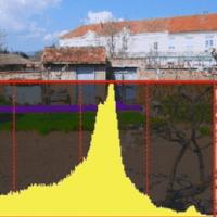 Exploiter l'histogramme de votre appareil