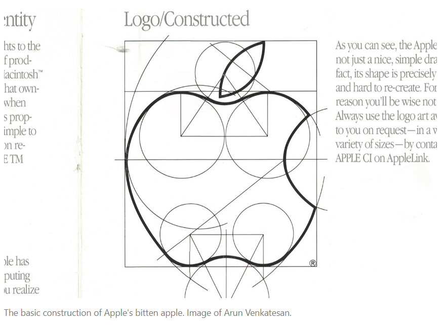 The Apple Identity Manual in 1987, style guides that