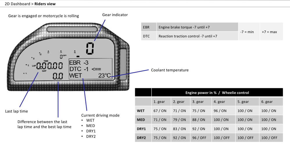 medium resolution of dual line wet kit diagram