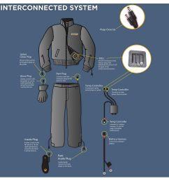 gerbing heated wiring diagram wiring diagram for you smc wiring diagram gerbing heated clothing wiring diagram [ 2080 x 2064 Pixel ]