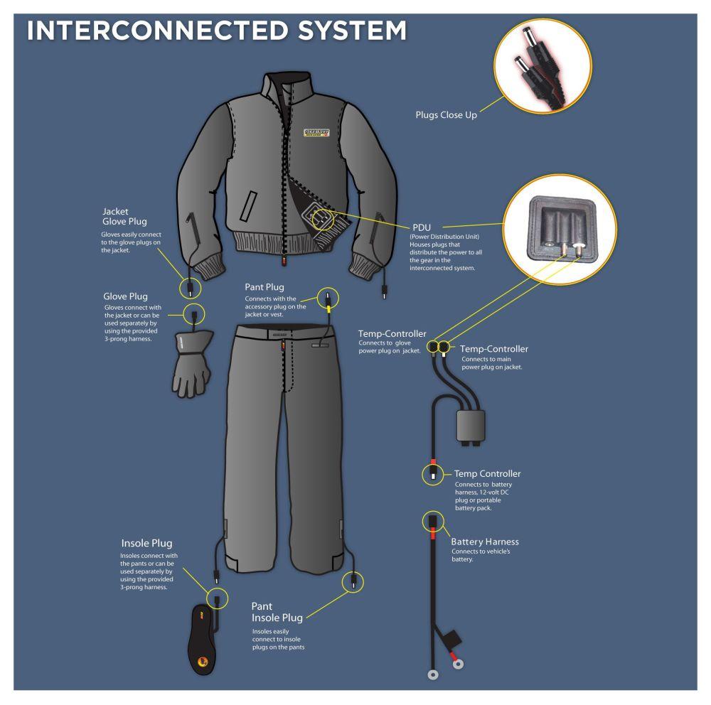 medium resolution of gerbing heated wiring diagram wiring diagram for you smc wiring diagram gerbing heated clothing wiring diagram