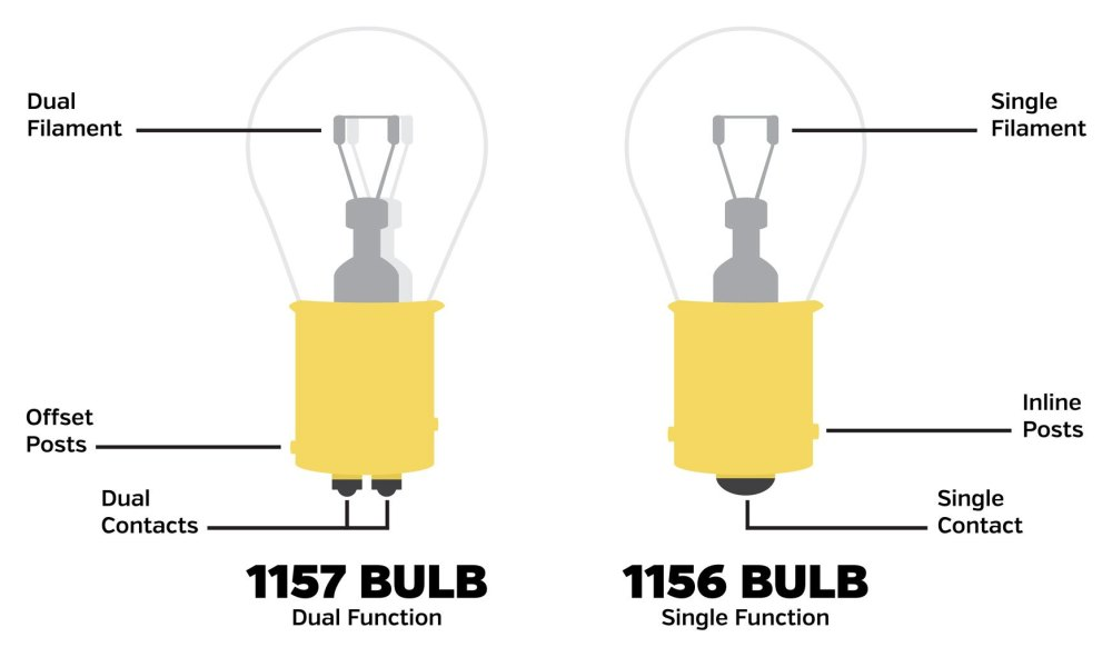 medium resolution of 2014 harley davidson tail light wiring diagram