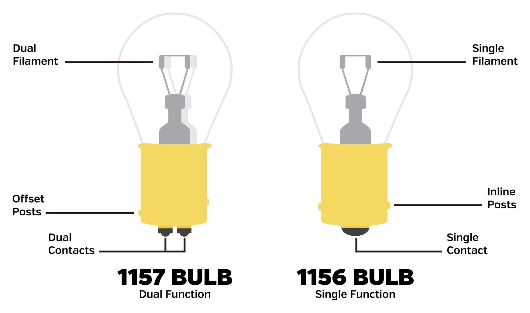 hight resolution of 2014 harley davidson tail light wiring diagram