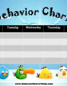 Angry birds behavior chart with sky background and pictures of six also free printable charts customize online rh rewardcharts kids