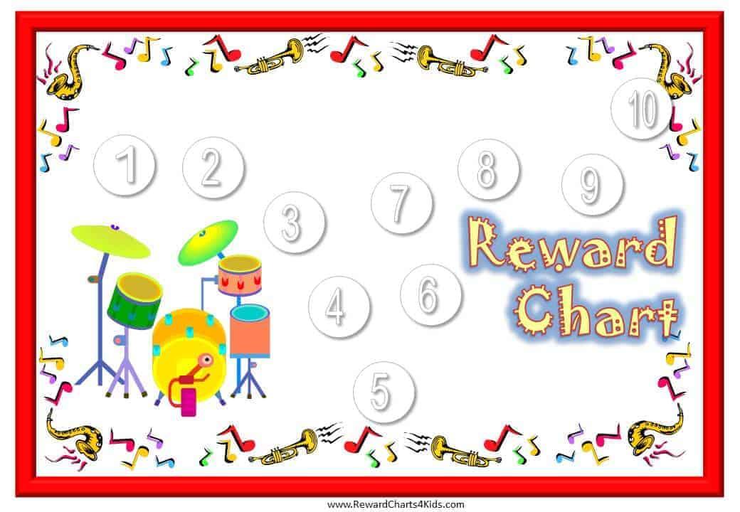 train reward chart