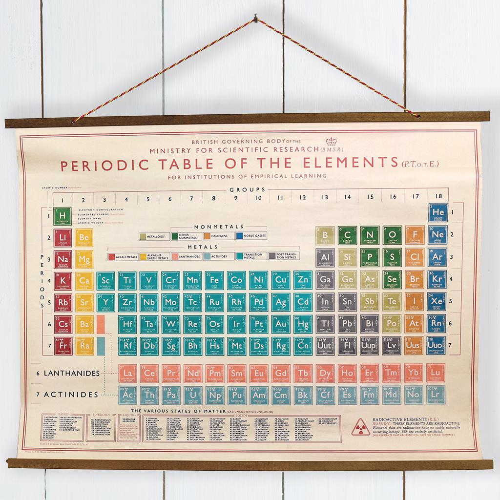 Periodic table wall chart also rex london dotcom tshop rh rexlondon