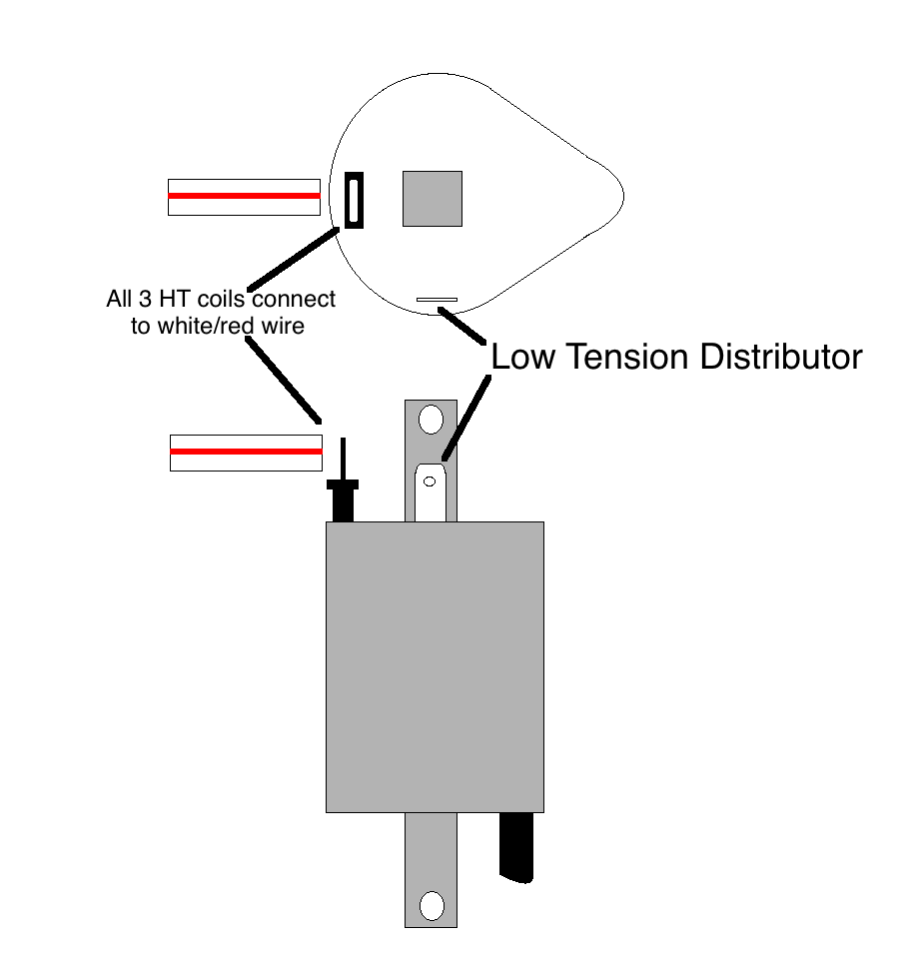 hight resolution of ignition coil wiring guides