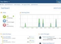 Rezgo Online Booking Software Dashboard