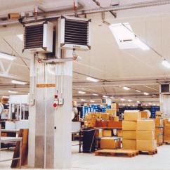 Reznor Unit Heater Wiring Diagram Yamaha G9 Golf Cart Ws Steam Hot Water Heaters Factory Installation