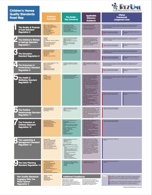Children's Homes Location Risk Assessment Regulation 46