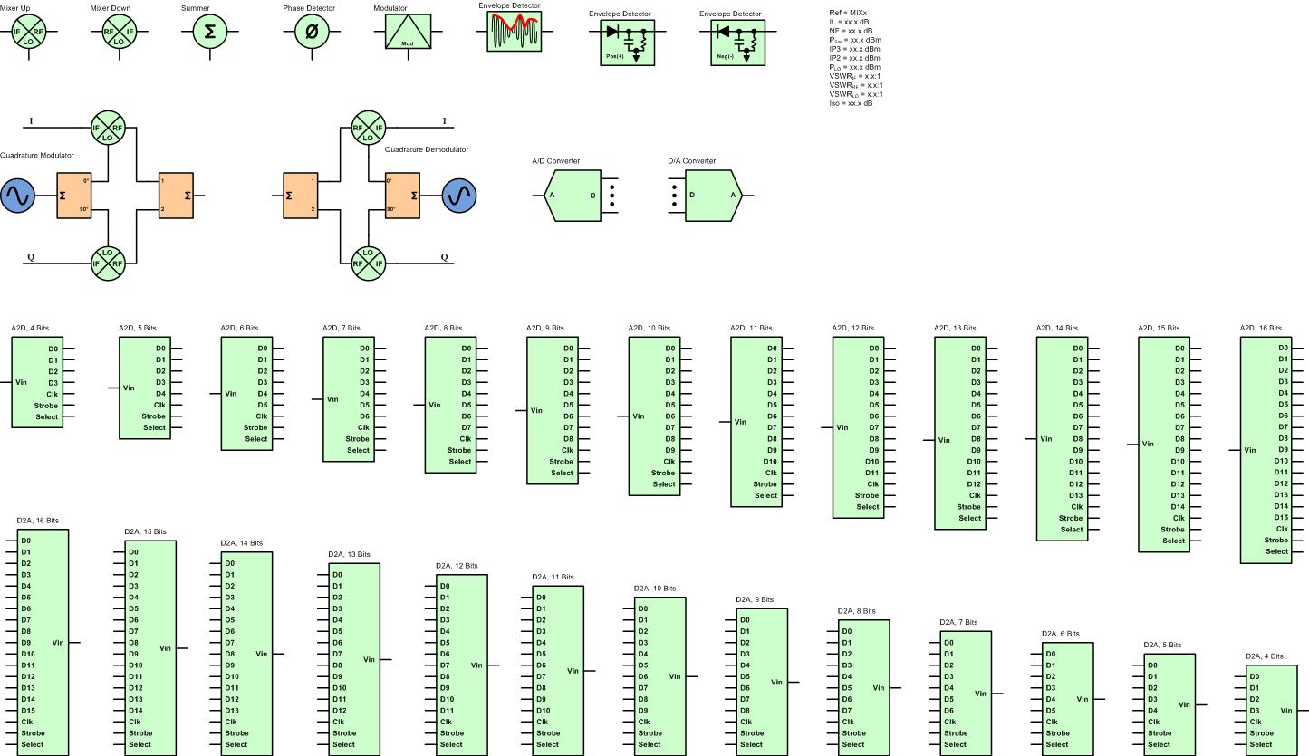 hight resolution of  converters mixer modulators visio stencils rf cafe