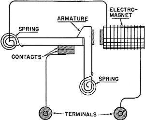 Electromagnetic Doorbell Diagram & Electric Door Chime. Sc